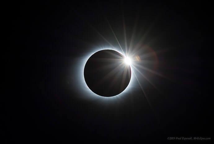 Solar Eclipse in Antarctica with South Georgia & Falklands 20 Days
